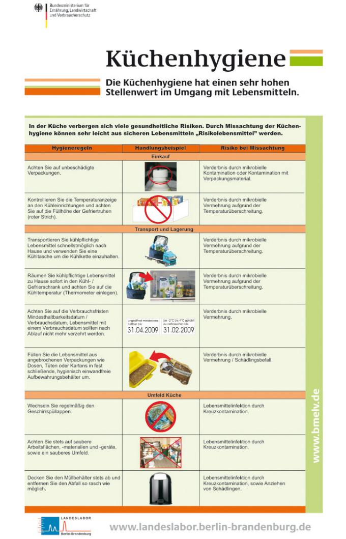 informationen zum lebensmittelrecht f r lebensmittelunternehmer und verbraucher. Black Bedroom Furniture Sets. Home Design Ideas