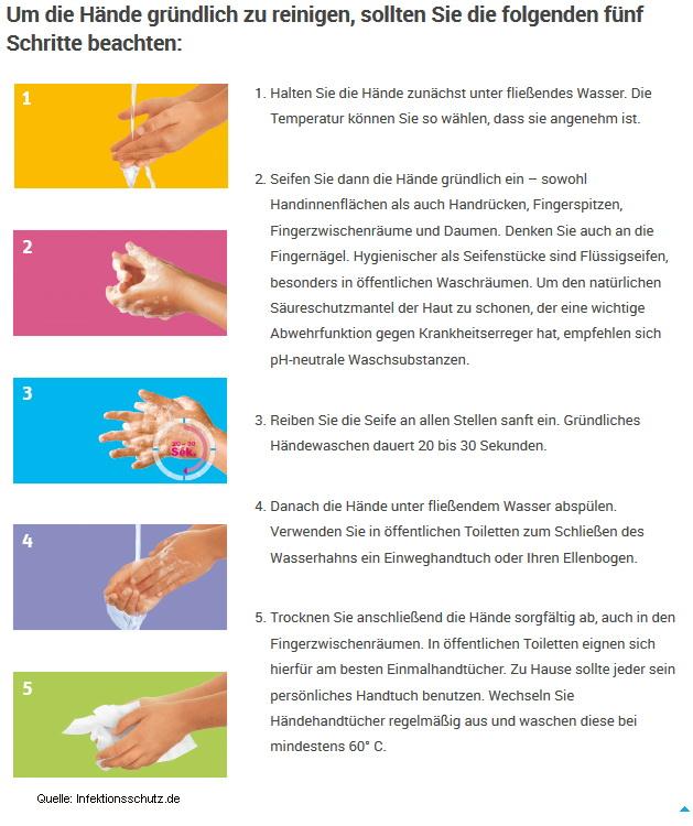 Hygiene Küche | openbm.info